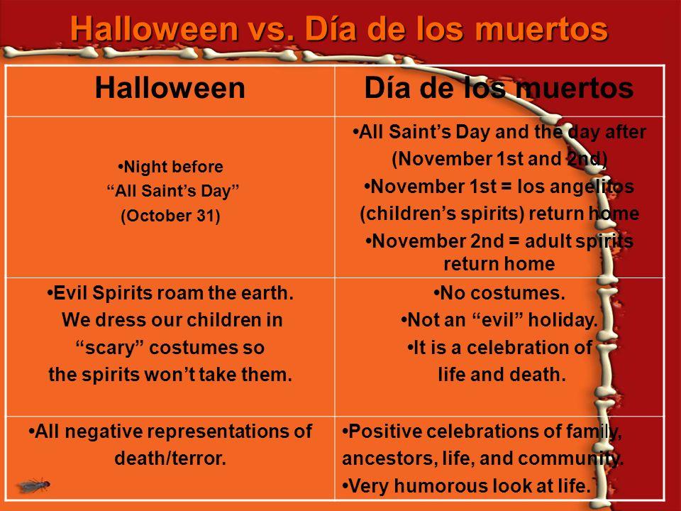 Halloween vs. Día de los muertos HalloweenDía de los muertos Night before All Saints Day (October 31) All Saints Day and the day after (November 1st a