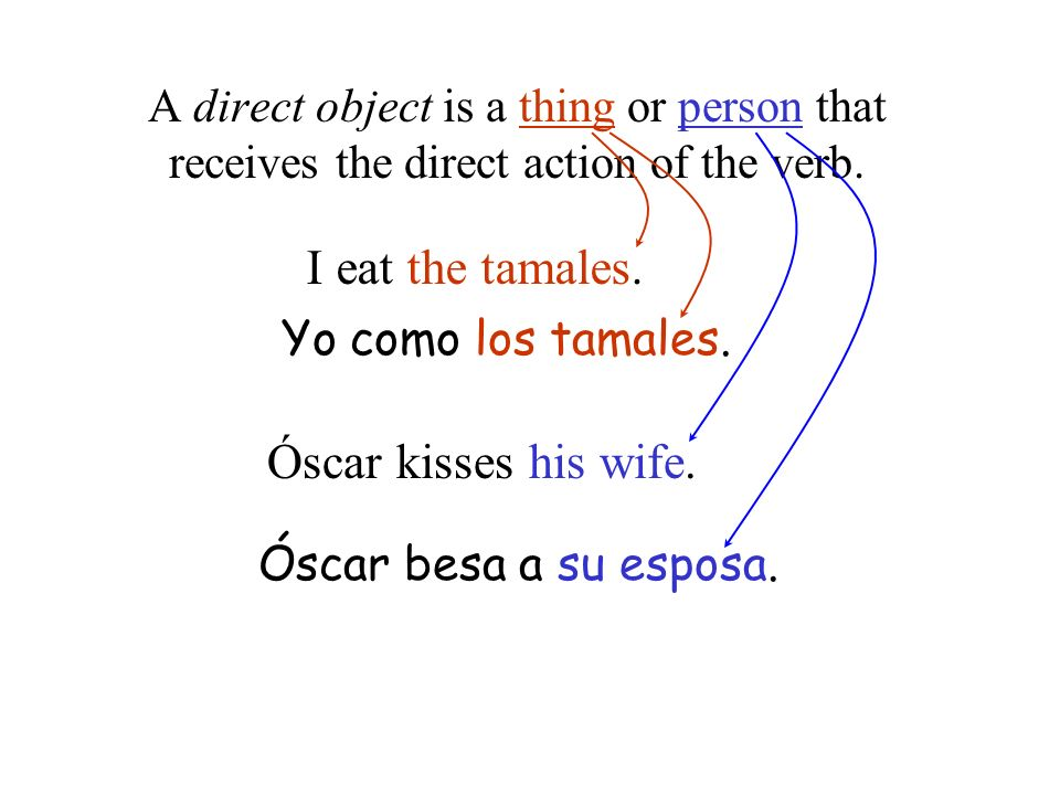A direct object is a thing or person that receives the direct action of the verb. I eat the tamales. Yo como los tamales. Óscar kisses his wife. Óscar