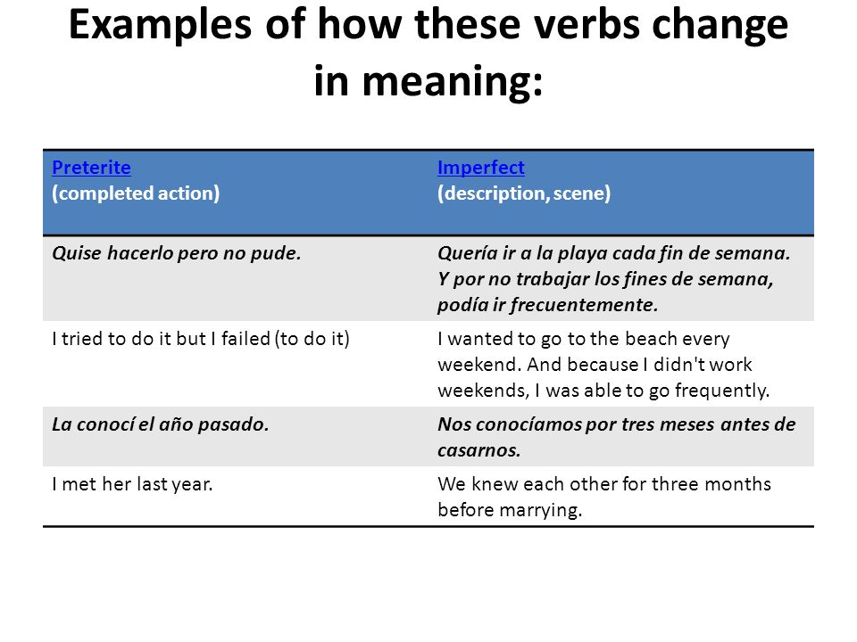 Examples of how these verbs change in meaning: Preterite (completed action) Imperfect (description, scene) Quise hacerlo pero no pude.Quería ir a la p