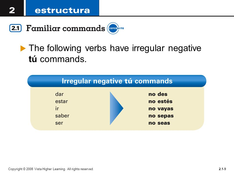 Copyright © 2008 Vista Higher Learning.All rights reserved.2.1-10 ¡Atención.