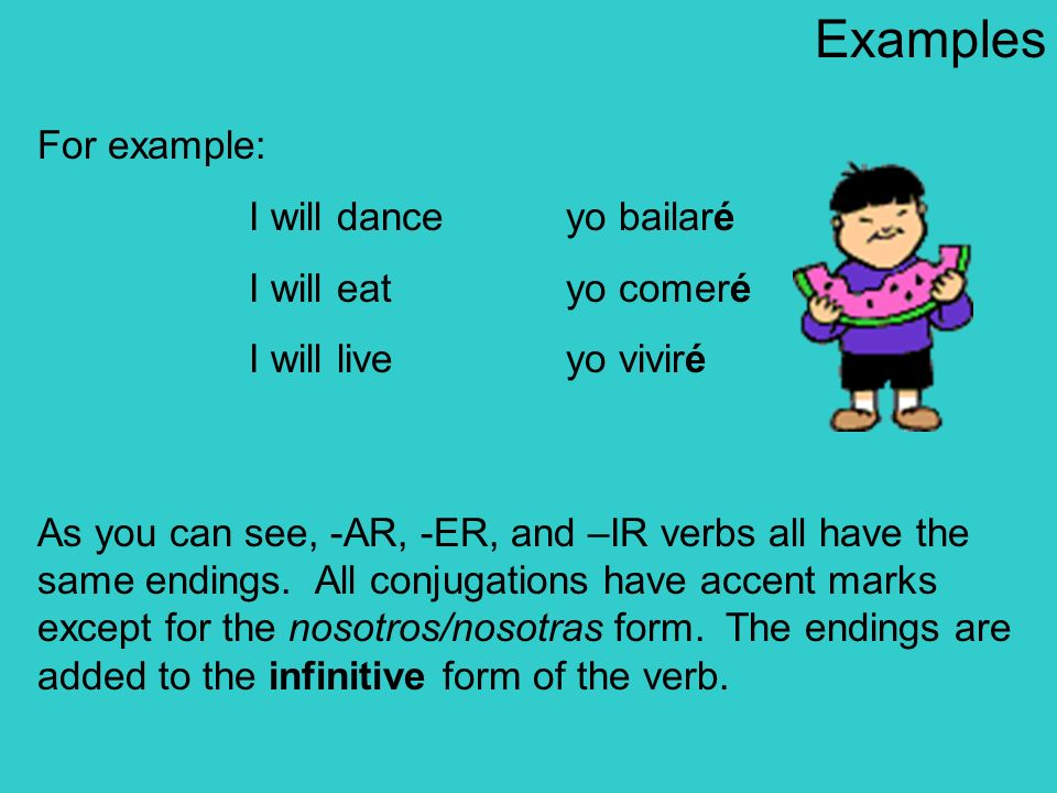 As you can see, -AR, -ER, and –IR verbs all have the same endings. All conjugations have accent marks except for the nosotros/nosotras form. The endin