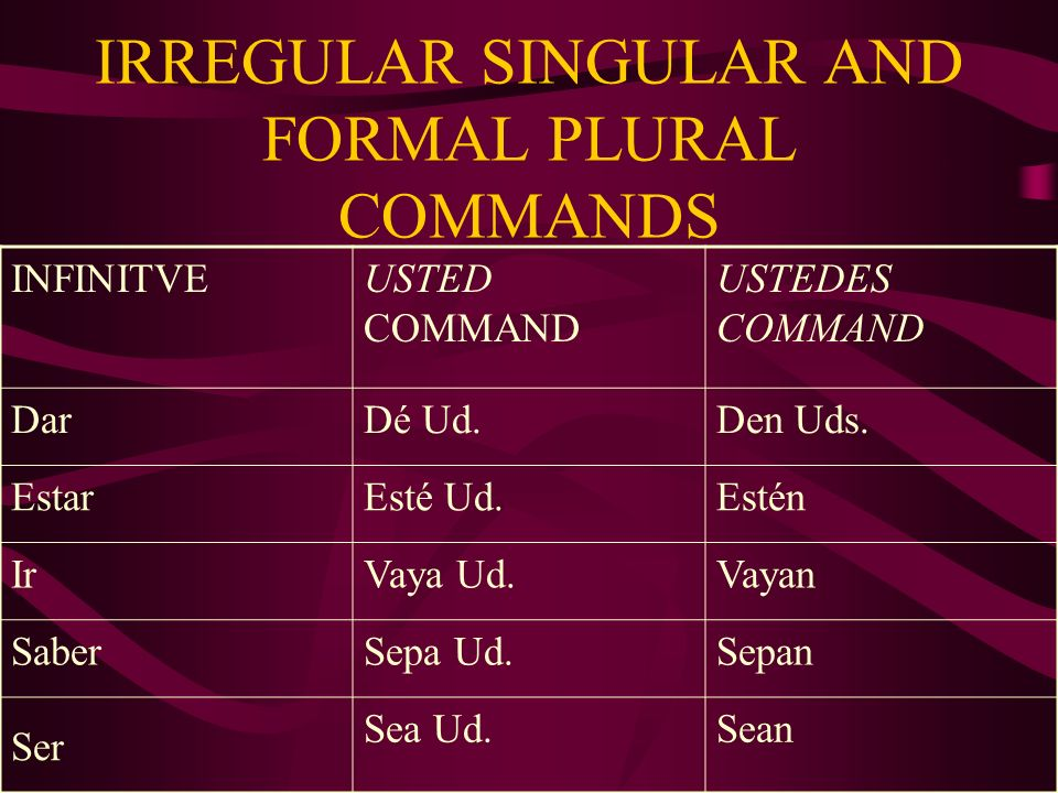Irregulares Formal Irregular Singular And Formal
