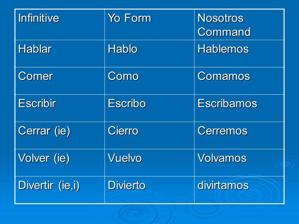 Infinitive Yo Form Nosotros Command HablarHabloHablemos ComerComoComamos EscribirEscriboEscribamos Cerrar (ie) CierroCerremos Volver (ie) VuelvoVolvam