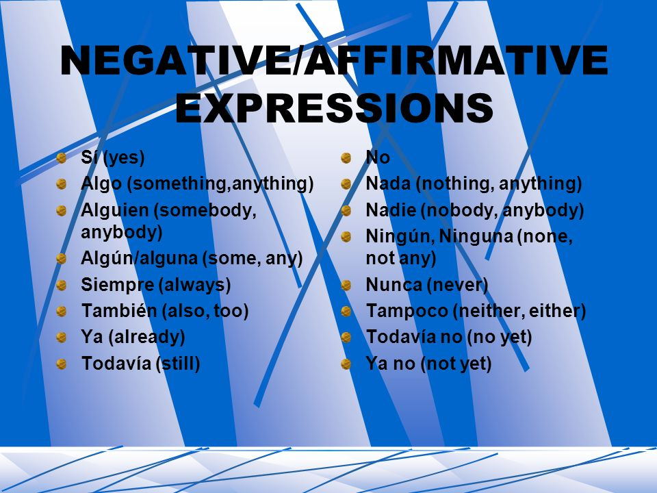NEGATIVE/AFFIRMATIVE EXPRESSIONS Sí (yes) Algo (something,anything) Alguien (somebody, anybody) Algún/alguna (some, any) Siempre (always) También (also, too) Ya (already) Todavía (still) No Nada (nothing, anything) Nadie (nobody, anybody) Ningún, Ninguna (none, not any) Nunca (never) Tampoco (neither, either) Todavía no (no yet) Ya no (not yet)