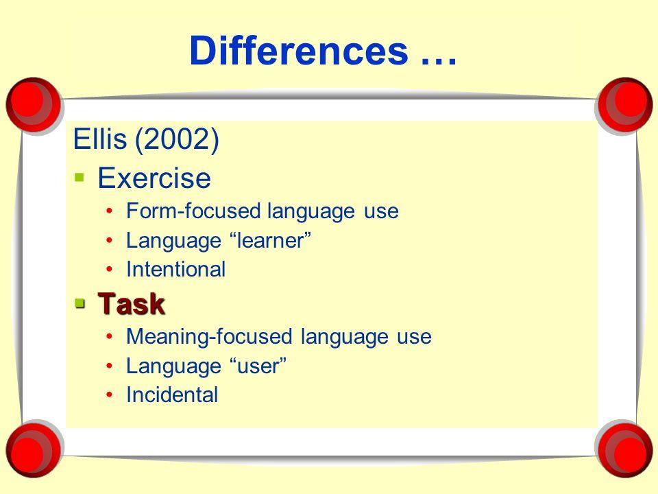Differences … Ellis (2002) Exercise Form-focused language use Language learner Intentional Task Task Meaning-focused language use Language user Incide