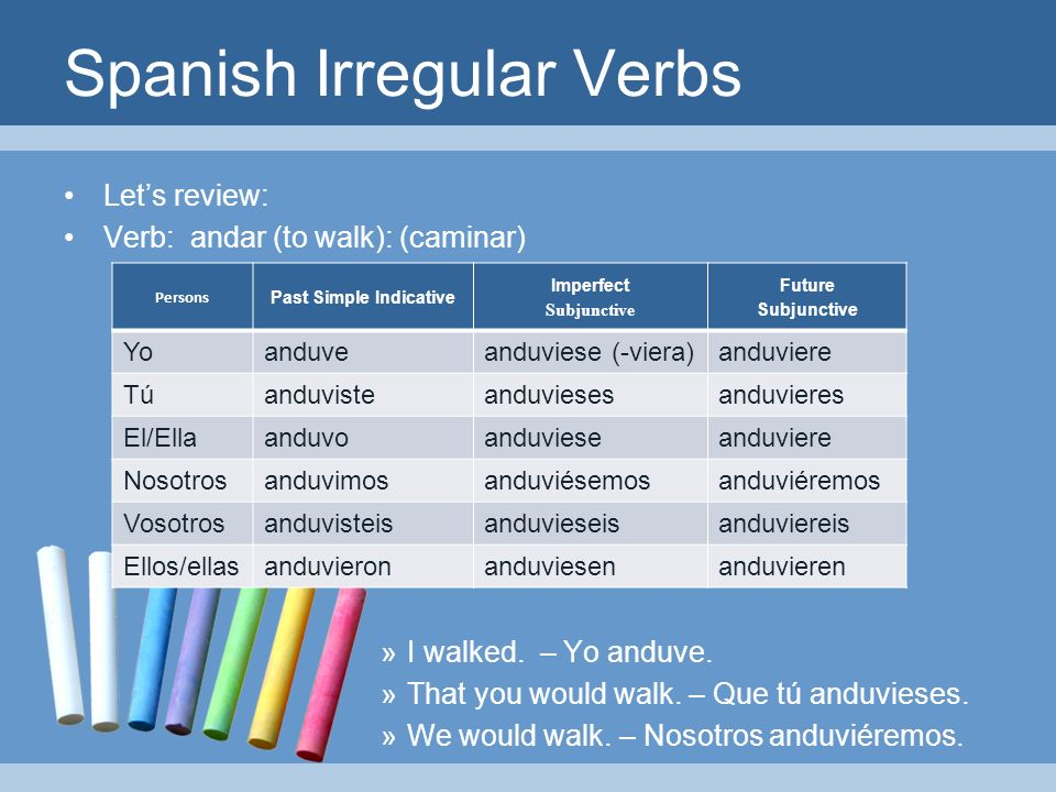 Spanish Irregular Verbs Lets review: Verb: andar (to walk): (caminar) »I walked.