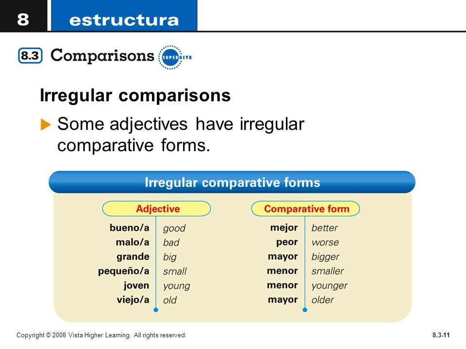 Copyright © 2008 Vista Higher Learning. All rights reserved.8.3-11 Irregular comparisons Some adjectives have irregular comparative forms.