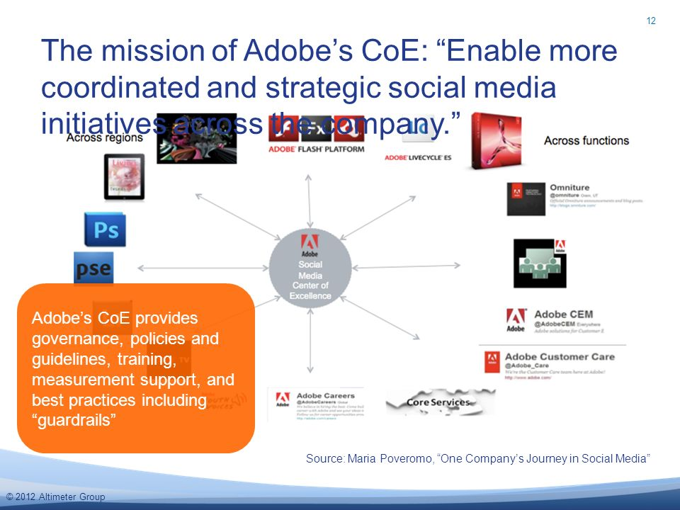 © 2012 Altimeter Group The mission of Adobes CoE: Enable more coordinated and strategic social media initiatives across the company.