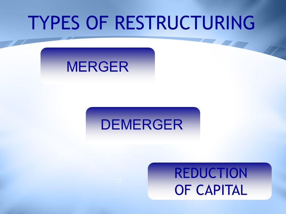 TYPES OF RESTRUCTURING REDUCTION OF CAPITAL MERGER DEMERGER