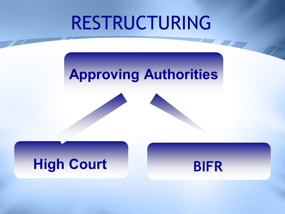 RESTRUCTURING BIFR High Court Approving Authorities