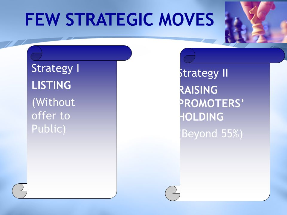 Strategy I LISTING (Without offer to Public) FEW STRATEGIC MOVES Strategy II RAISING PROMOTERS HOLDING (Beyond 55%)