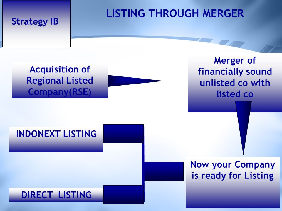 Strategy IB LISTING THROUGH MERGER Acquisition of Regional Listed Company(RSE) Merger of financially sound unlisted co with listed co Now your Company is ready for Listing INDONEXT LISTING DIRECT LISTING