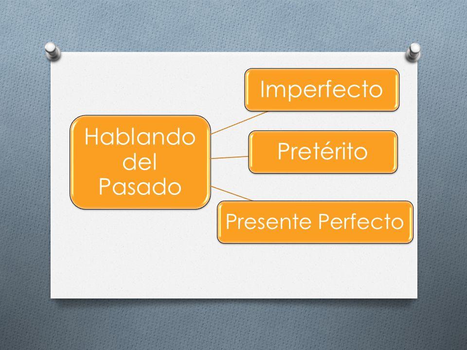 Hablando del Pasado Pretérito Presente Perfecto Imperfecto