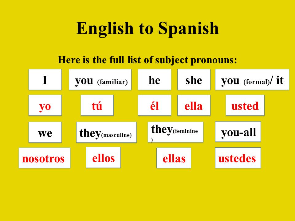 English to Spanish Here is the full list of subject pronouns: I I yo you (familiar) tú he él she ella you (formal) / it usted we nosotros they (mascul