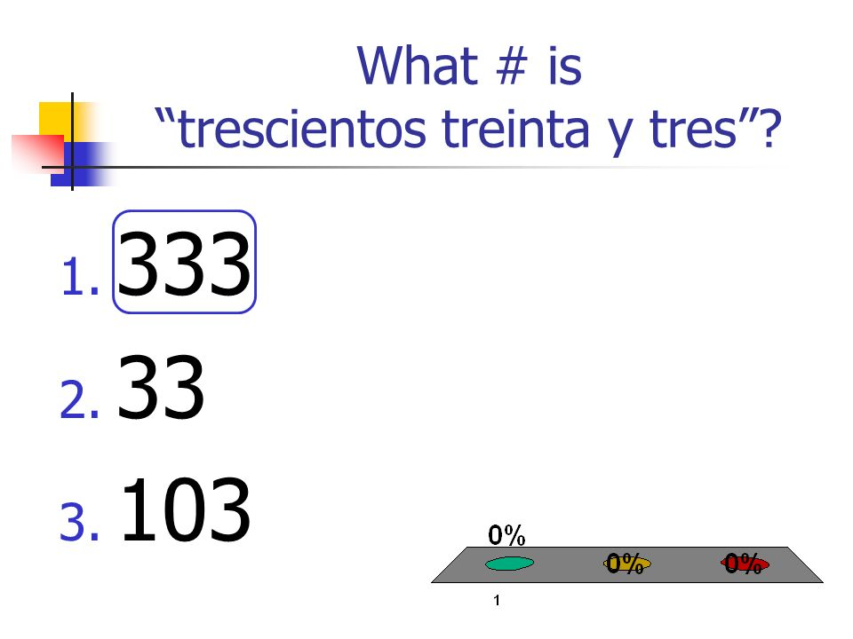 What # is trescientos treinta y tres? 1. 333 2. 33 3. 103