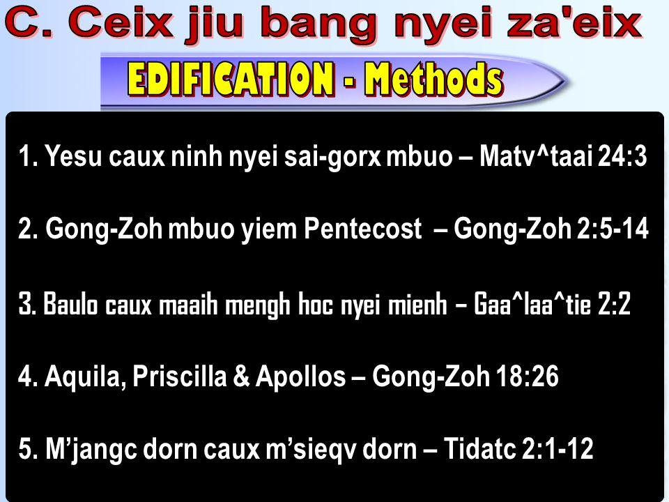 1. Yesu caux ninh nyei sai-gorx mbuo – Matv^taai 24:3 2. Gong-Zoh mbuo yiem Pentecost – Gong-Zoh 2:5-14 3. Baulo caux maaih mengh hoc nyei mienh – Gaa