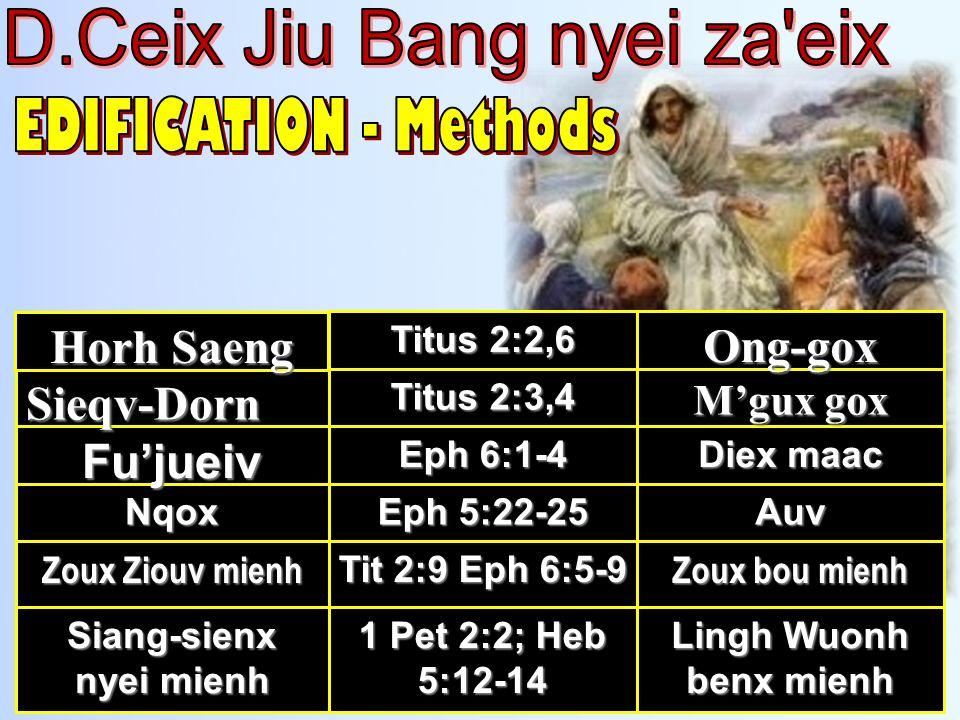 Lingh Wuonh benx mienh 1 Pet 2:2; Heb 5:12-14 Siang-sienx nyei mienh Zoux bou mienh Tit 2:9 Eph 6:5-9 Zoux Ziouv mienh Auv Eph 5:22-25 Nqox Diex maac