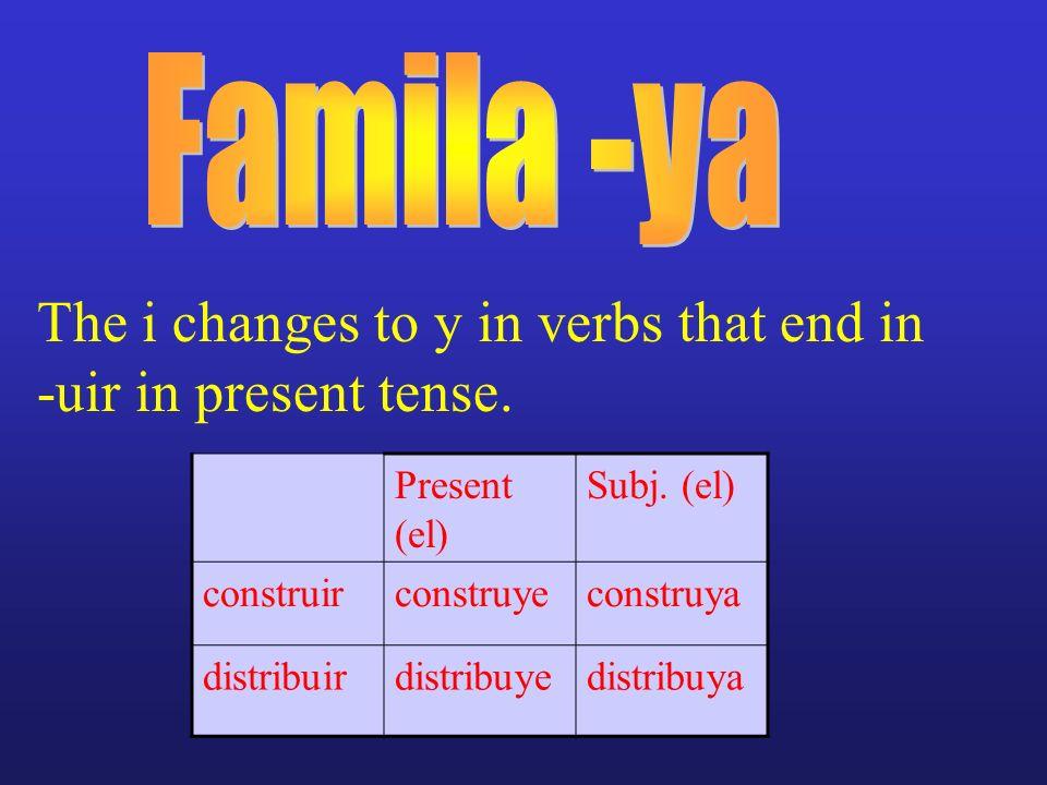 The i changes to y in verbs that end in -uir in present tense. Present (el) Subj. (el) construirconstruyeconstruya distribuirdistribuyedistribuya