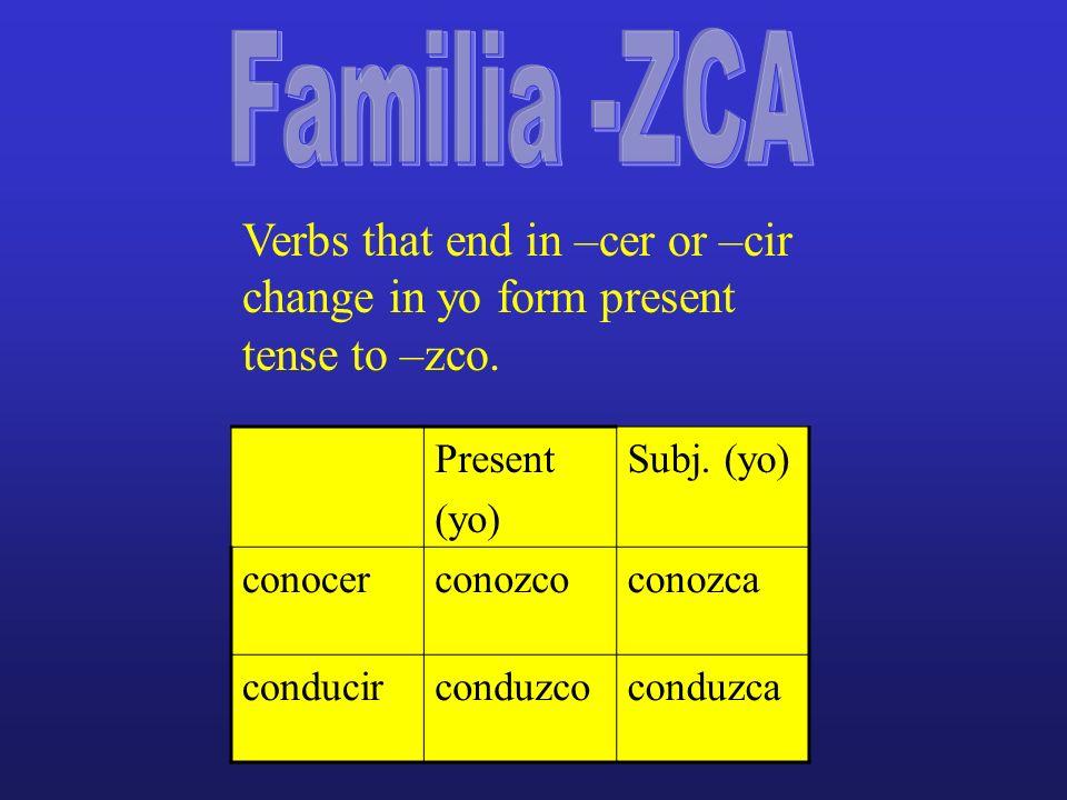 Verbs that end in –cer or –cir change in yo form present tense to –zco. Present (yo) Subj. (yo) conocerconozcoconozca conducirconduzcoconduzca