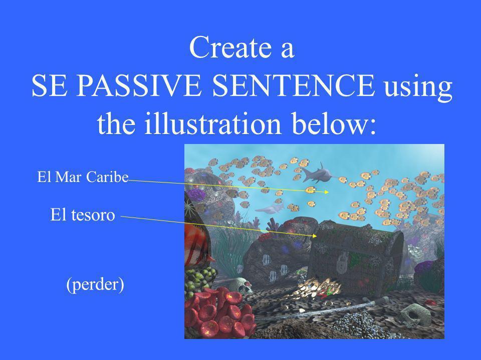 Create a SE PASSIVE SENTENCE using the illustration below: El tesoro (perder) El Mar Caribe