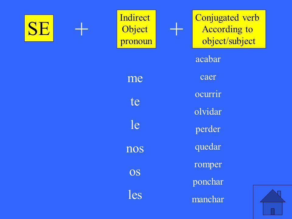 SE Indirect Object pronoun Conjugated verb According to object/subject ++ me te le nos os les acabar caer ocurrir olvidar perder quedar romper ponchar manchar