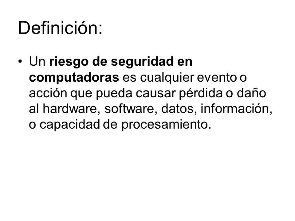Definición: Un riesgo de seguridad en computadoras es cualquier evento o acción que pueda causar pérdida o daño al hardware, software, datos, información, o capacidad de procesamiento.