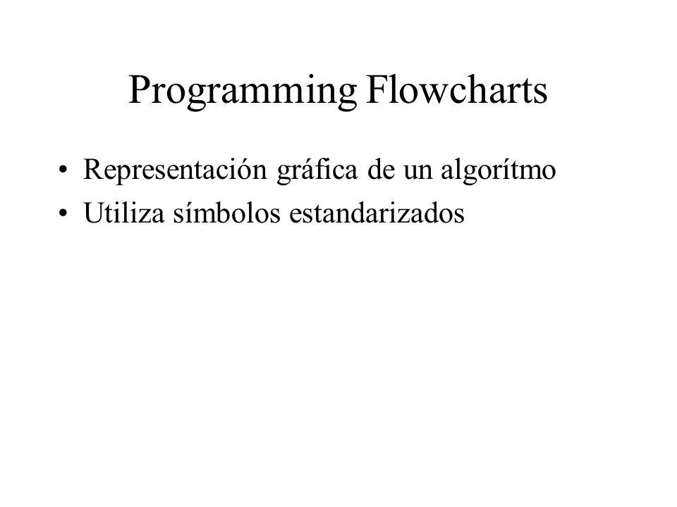 Programming Flowcharts Representación gráfica de un algorítmo Utiliza símbolos estandarizados