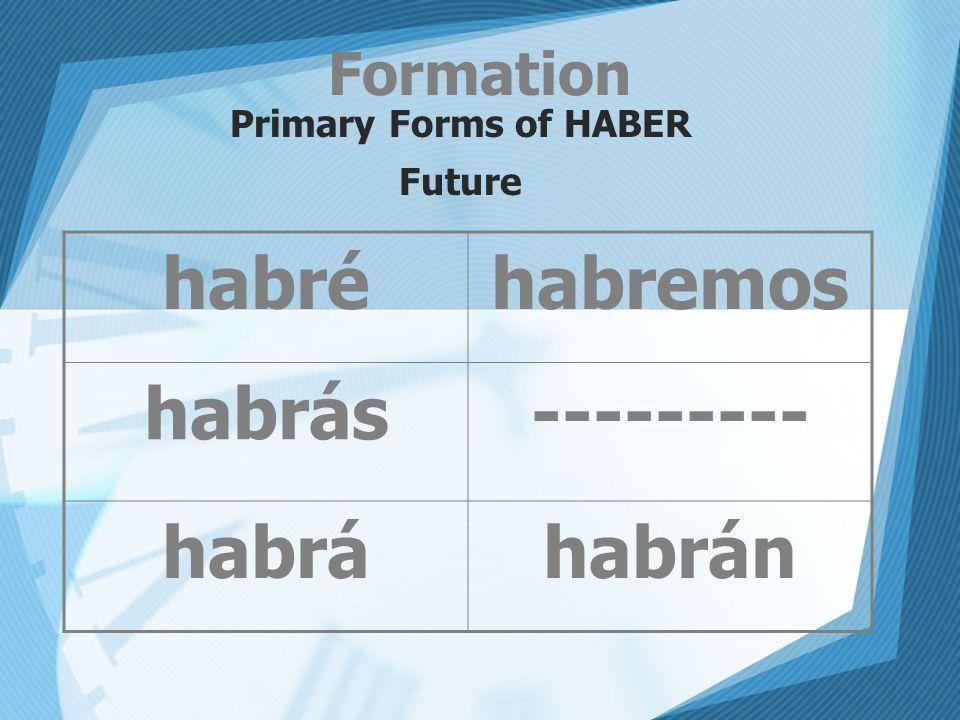 Formation Primary Forms of HABER Future habréhabremos habrás--------- habráhabrán