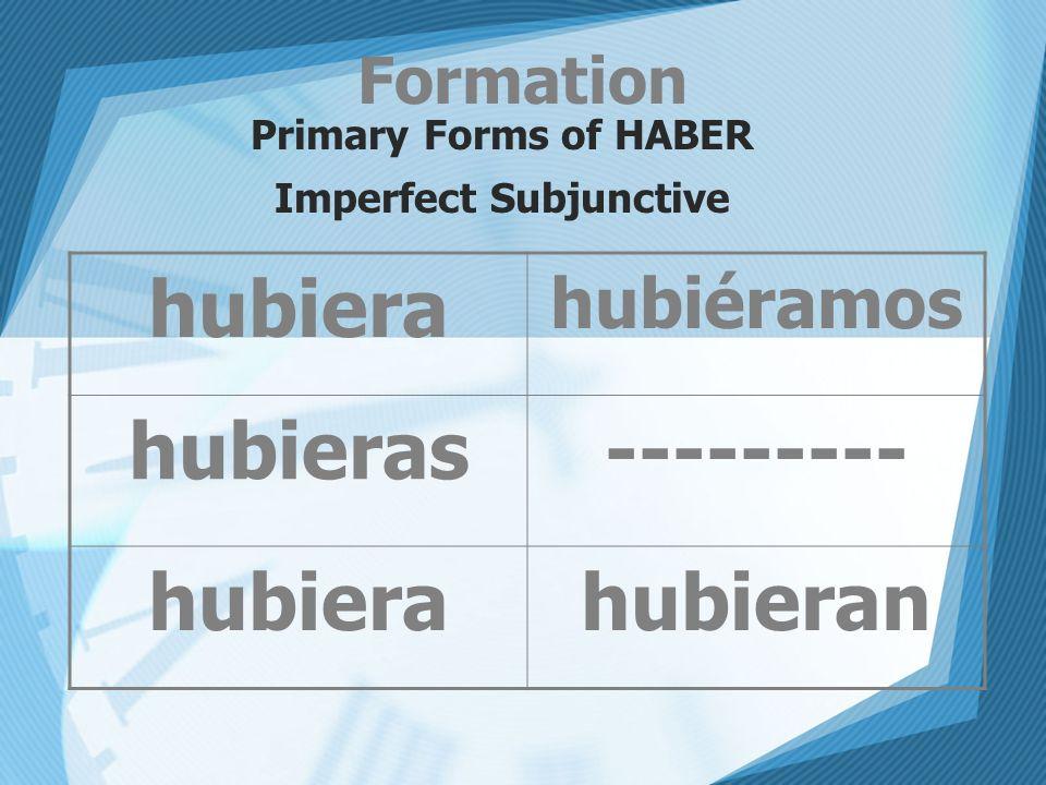 Formation Primary Forms of HABER Imperfect Subjunctive hubiera hubiéramos hubieras--------- hubierahubieran