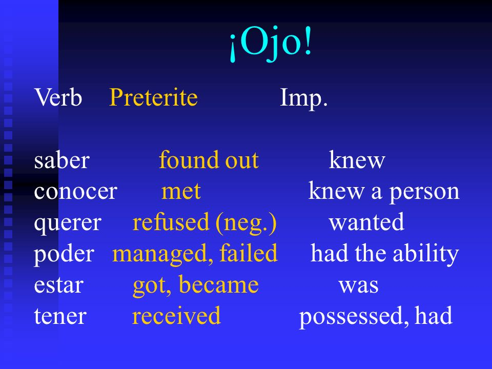 ¡Ojo! Verb PreteriteImp. saber found outknew conocer met knew a person querer refused (neg.) wanted poder managed, failed had the ability estargot, be