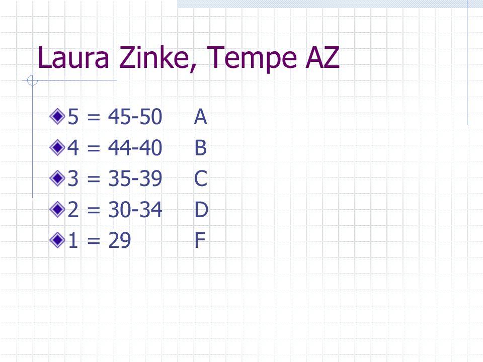 Laura Zinke, Tempe AZ 5 = 45-50A 4 = 44-40B 3 = 35-39C 2 = 30-34D 1 = 29F