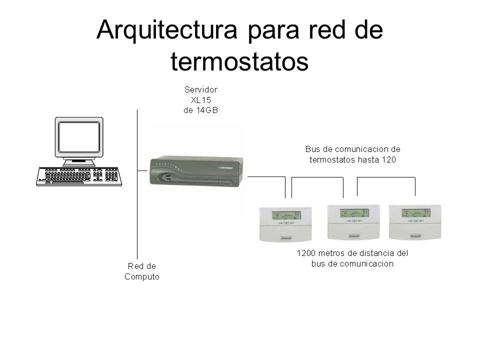 Arquitectura para red de termostatos