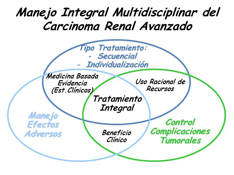 Tipo Tratamiento: - Secuencial - Individualización Control Complicaciones Tumorales Tratamiento Integral Manejo Efectos Adversos Medicina Basada Evide