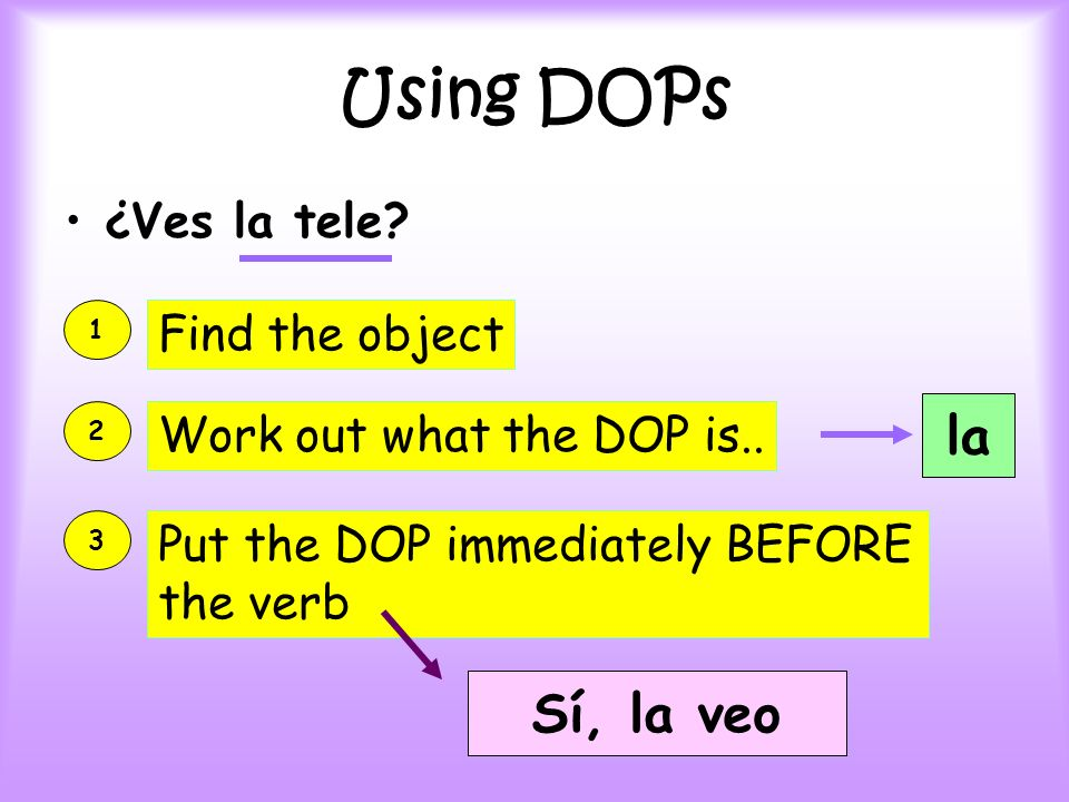 Using DOPs ¿Ves la tele. 1 Find the object 2 Work out what the DOP is..