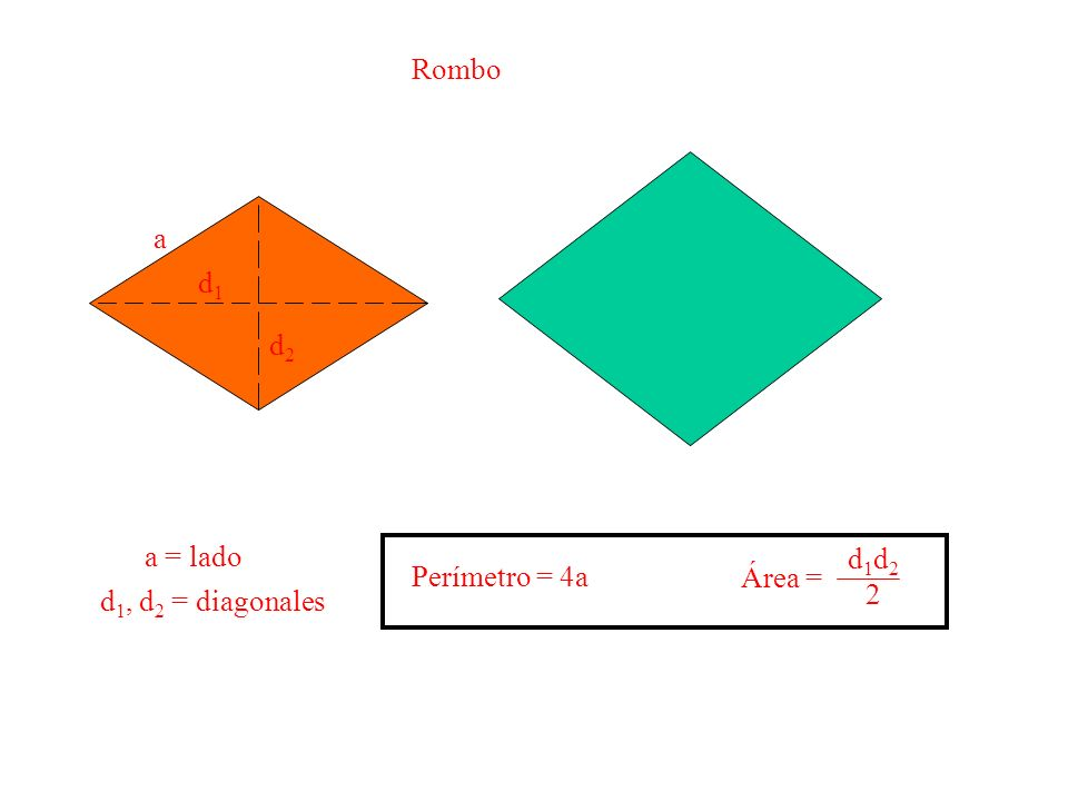 Rombo a d1d1 d2d2 a = lado d 1, d 2 = diagonales Perímetro = 4a Área = d1d2d1d2 2