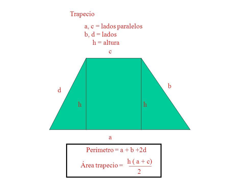 Trapecio a, c = lados paralelos b, d = lados h = altura Área trapecio = h ( a + c) 2 a b c d hh Perímetro = a + b +2d