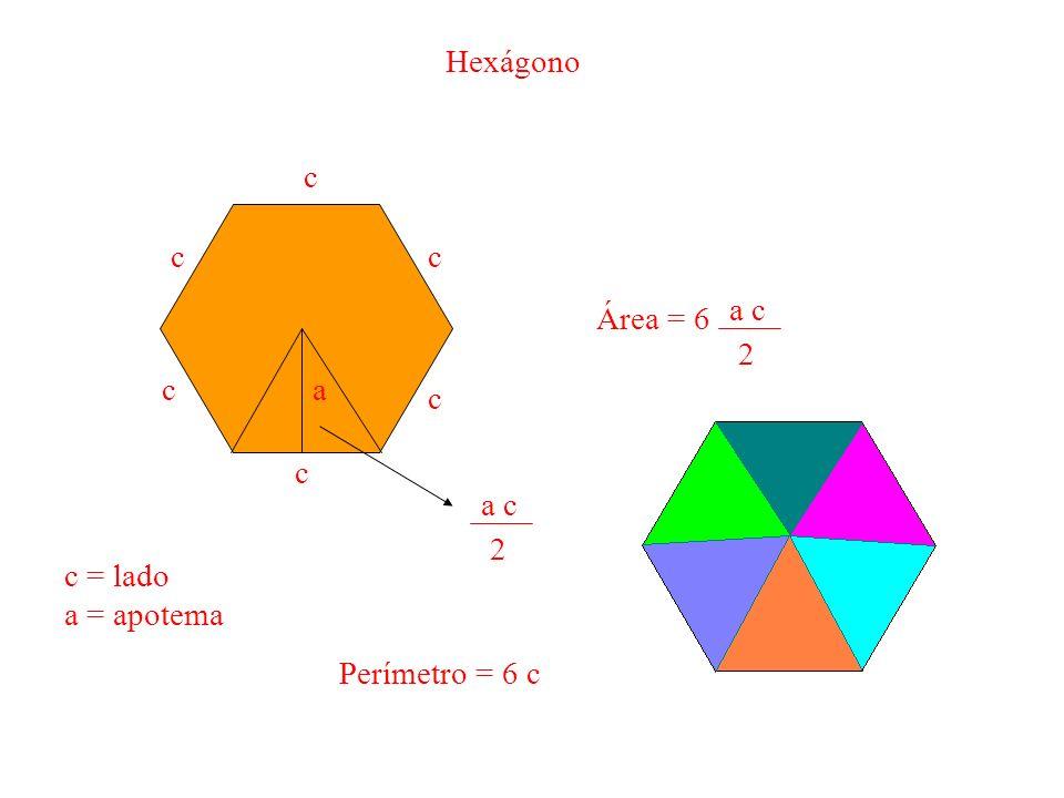 Hexágono c c c c c c a c = lado a = apotema a c 2 Área = 6 a c 2 Perímetro = 6 c
