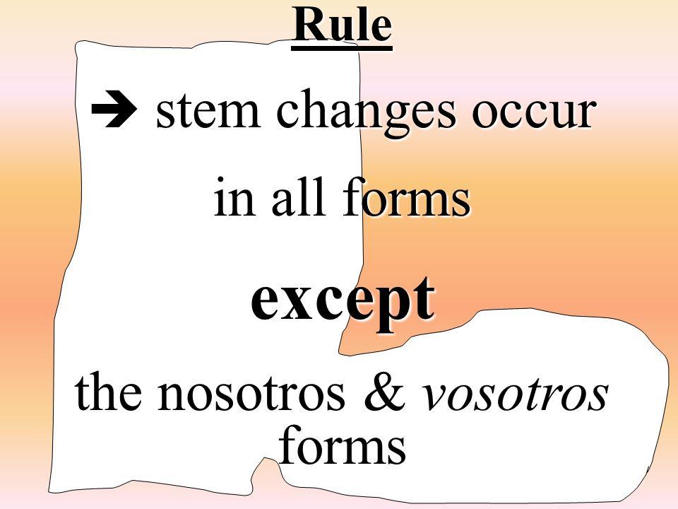 Rule stem changes occur stem changes occur in all forms except the nosotros & vosotros forms