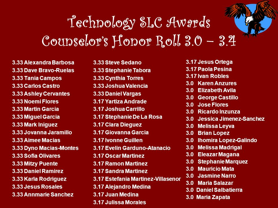 Technology SLC Awards Counselors Honor Roll 3.0 – 3.4 3.33 Alexandra Barbosa 3.33 Dave Bravo-Ruelas 3.33 Tania Campos 3.33 Carlos Castro 3.33 Ashley C