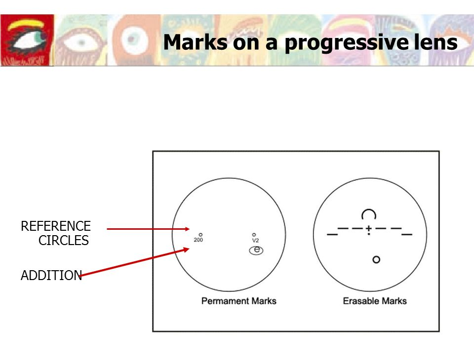 Marks on a progressive lens REFERENCE CIRCLES ADDITION