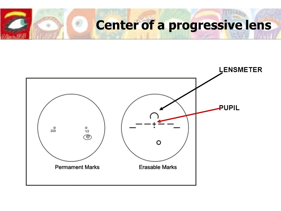 Center of a progressive lens LENSMETER PUPIL