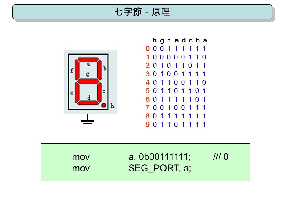 mova, 0b00111111;/// 0 movSEG_PORT, a;