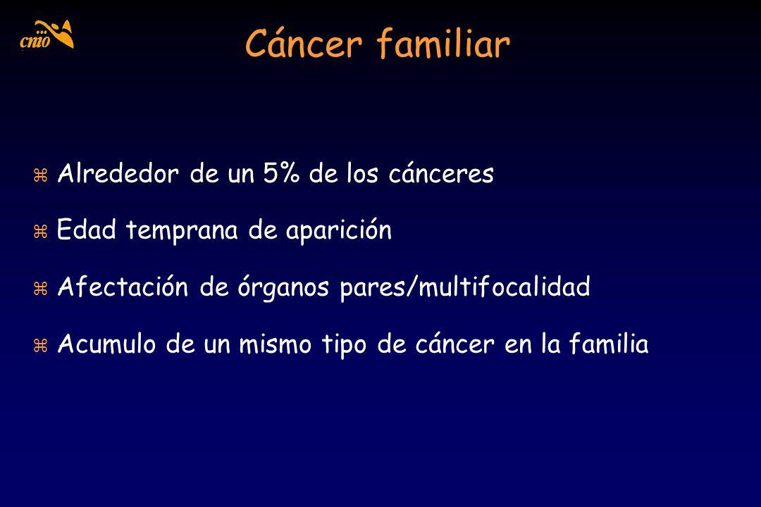 Cáncer familiar z Alrededor de un 5% de los cánceres z Edad temprana de aparición z Afectación de órganos pares/multifocalidad z Acumulo de un mismo t