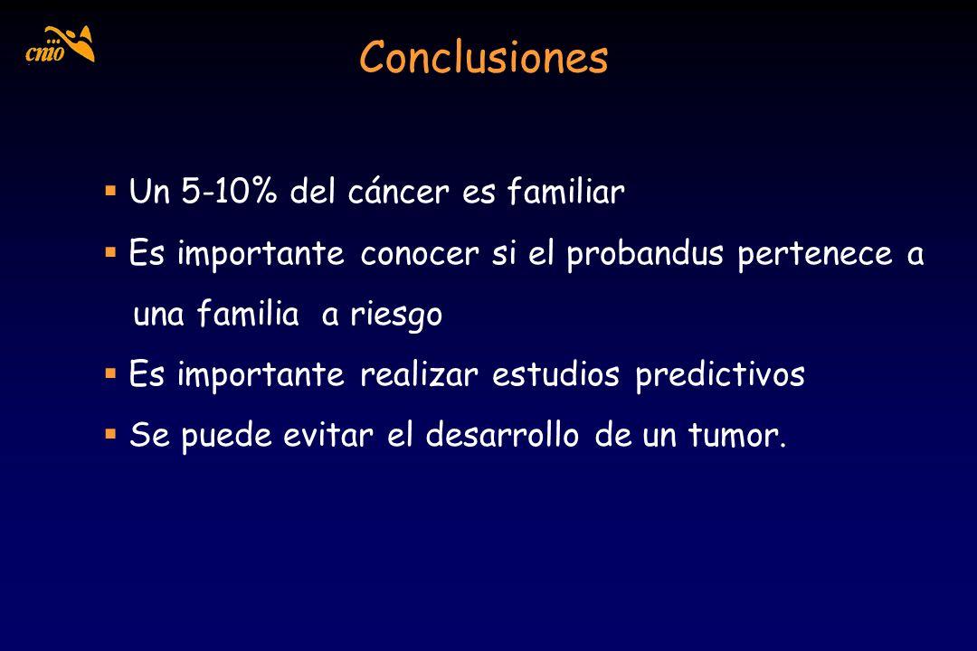 Un 5-10% del cáncer es familiar Es importante conocer si el probandus pertenece a una familia a riesgo Es importante realizar estudios predictivos Se
