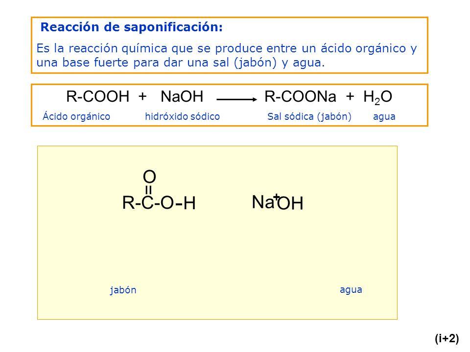 Reacción de saponificación: Es la reacción química que se produce entre un ácido orgánico y una base fuerte para dar una sal (jabón) y agua. R-C-O = O