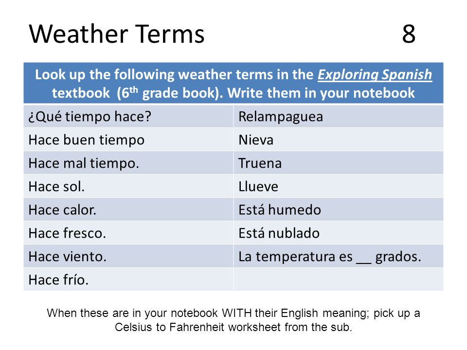Weather Terms8 Look up the following weather terms in the Exploring Spanish textbook (6 th grade book).