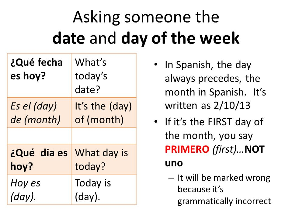 Asking someone the date and day of the week In Spanish, the day always precedes, the month in Spanish. Its written as 2/10/13 If its the FIRST day of