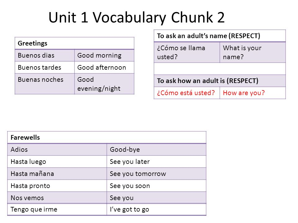Unit 1 Vocabulary Chunk 2 Greetings Buenos diasGood morning Buenos tardesGood afternoon Buenas nochesGood evening/night To ask an adults name (RESPECT