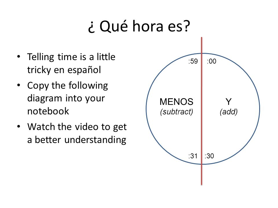 ¿ Qué hora es? Telling time is a little tricky en español Copy the following diagram into your notebook Watch the video to get a better understanding