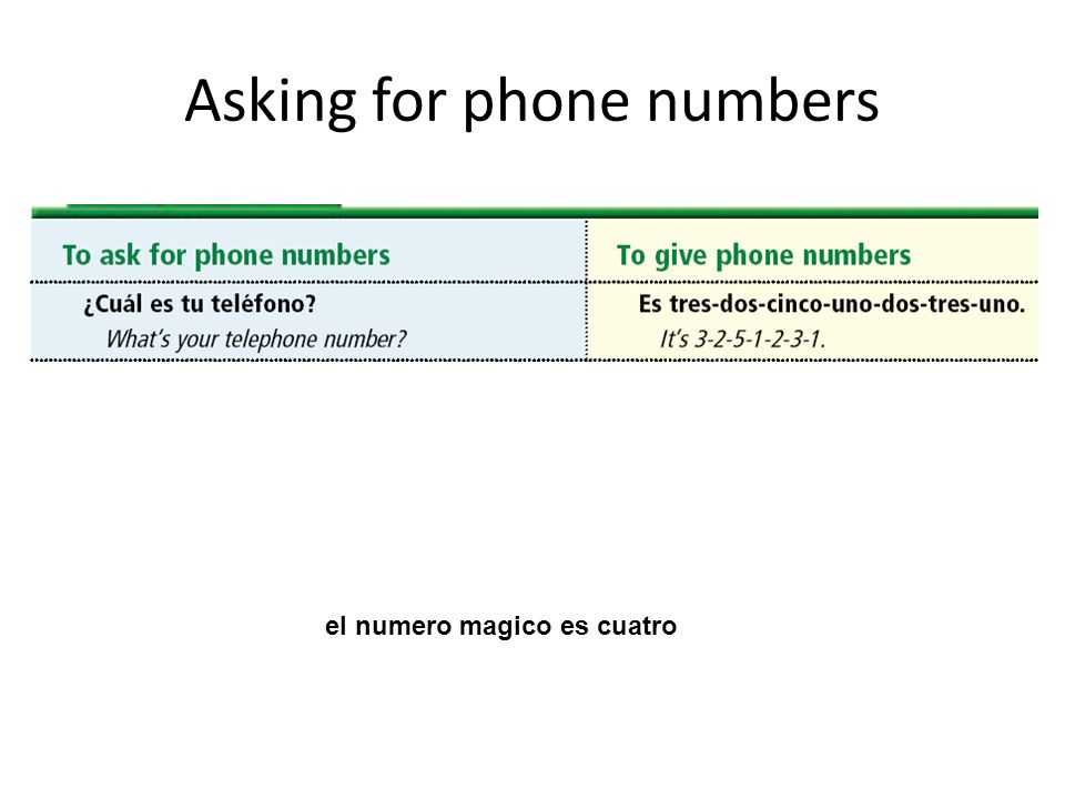 Asking for phone numbers el numero magico es cuatro
